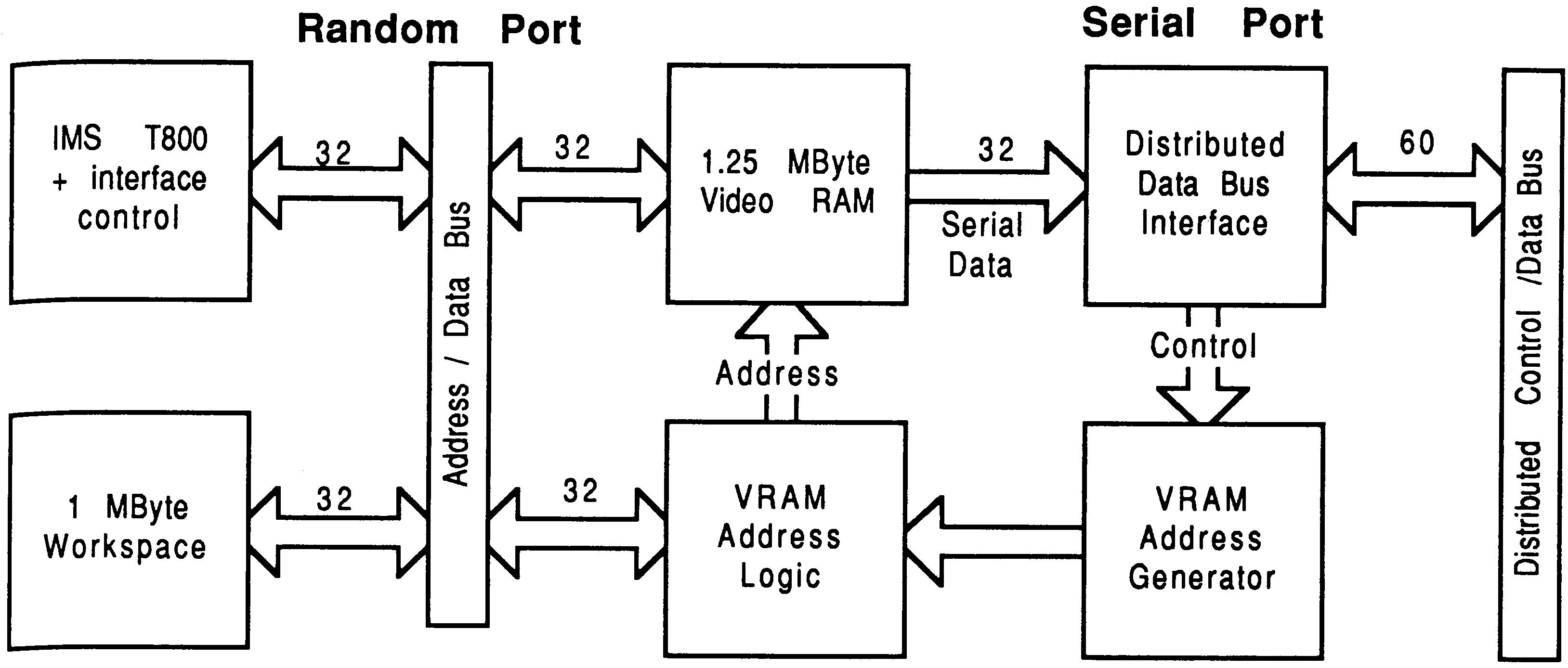 serial port diagram   19 wiring diagram images